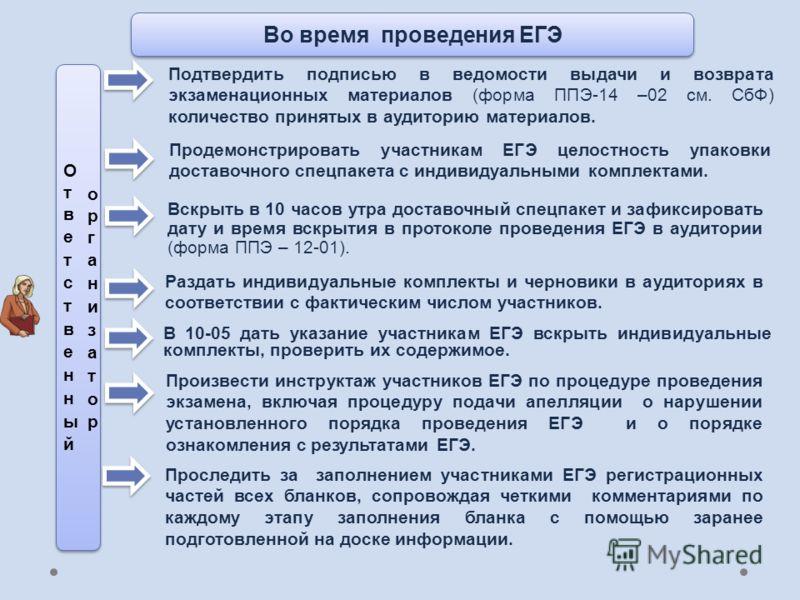 Во время проведения ЕГЭ В 10-05 дать указание участникам ЕГЭ вскрыть индивидуальные комплекты, проверить их содержимое. Вскрыть в 10 часов утра доставочный спецпакет и зафиксировать дату и время вскрытия в протоколе проведения ЕГЭ в аудитории (форма