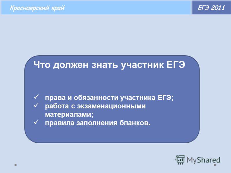 Что должен знать участник ЕГЭ права и обязанности участника ЕГЭ; работа с экзаменационными материалами; правила заполнения бланков.