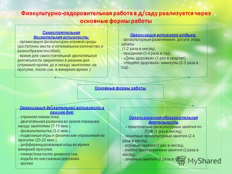 Об утверждении СанПиН 241304913 Санитарно
