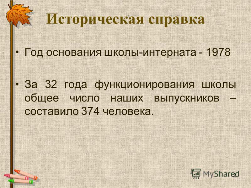 Историческая справка Год основания школы-интерната - 1978 За 32 года функционирования школы общее число наших выпускников – составило 374 человека. 2