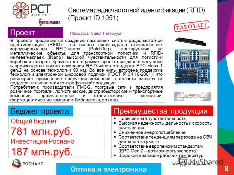 www.rusnano.com Оптика и электроника Система радиочастотной идентификации (RFID) (Проект ID 1051) Бюджет проекта Преимущества продукции Общий бюджет 781 млн.руб. Инвестиции Роснано 187 млн.руб. Проект В проекте предлагается создание пассивных систем