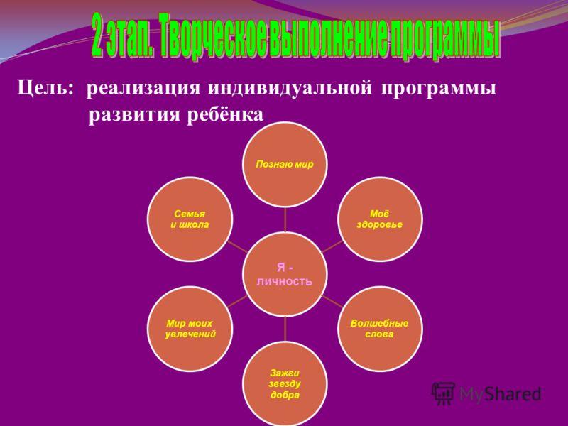 Цель: реализация индивидуальной программы развития ребёнка