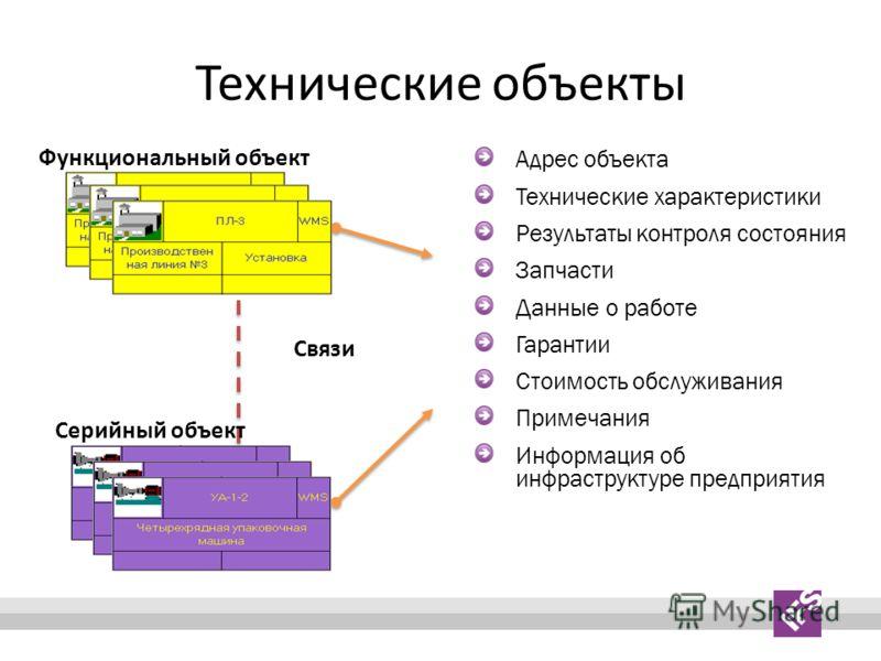 Технические объекты Адрес объекта Технические характеристики Результаты контроля состояния Запчасти Данные о работе Гарантии Стоимость обслуживания Примечания Информация об инфраструктуре предприятия Связи Функциональный объект Серийный объект