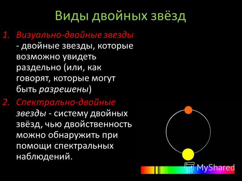 Виды двойных звёзд 1.Визуально-двойные звезды - двойные звезды, которые возможно увидеть раздельно (или, как говорят, которые могут быть разрешены) 2.Спектрально-двойные звезды - систему двойных звёзд, чью двойственность можно обнаружить при помощи с