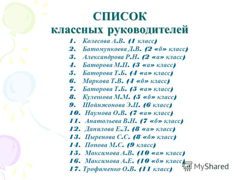 СПИСОК классных руководителей 1. Колесова А. В. (1 класс ) 2. Батомункоева Д. В. (2 « б » класс ) 3. Александрова Р. Н. (2 « а » класс ) 4. Баторова М. П. (3 « а » класс ) 5. Баторова Т. Б. (4 « а » класс ) 6. Маркова Т. В. (4 « б » класс ) 7. Баторо