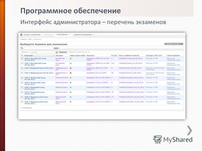 Интерфейс администратора – перечень экзаменов