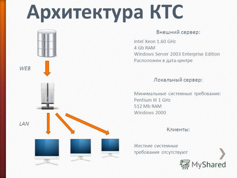 Внешний сервер: Intel Xeon 1.60 GHz 4 Gb RAM Windows Server 2003 Enterprise Edition Расположен в дата-центре Локальный сервер: WEB LAN Минимальные системные требования: Pentium III 1 GHz 512 Mb RAM Windows 2000 Клиенты: Жесткие системные требования о