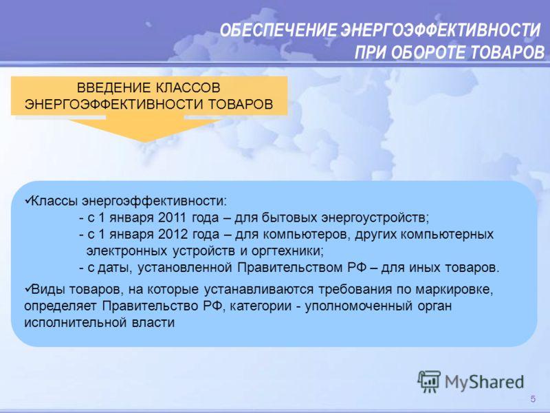 ОБЕСПЕЧЕНИЕ ЭНЕРГОЭФФЕКТИВНОСТИ ПРИ ОБОРОТЕ ТОВАРОВ ВВЕДЕНИЕ КЛАССОВ ЭНЕРГОЭФФЕКТИВНОСТИ ТОВАРОВ Классы энергоэффективности: - с 1 января 2011 года – для бытовых энергоустройств; - с 1 января 2012 года – для компьютеров, других компьютерных электронн