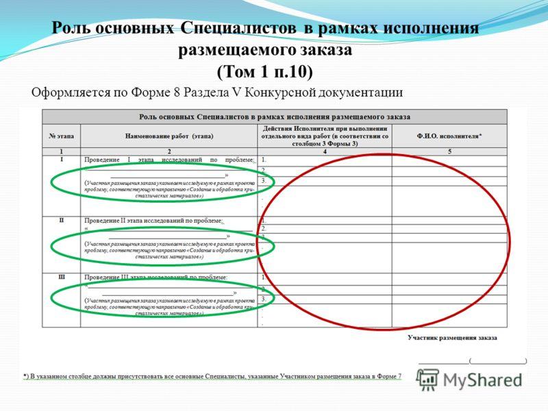 Роль основных Специалистов в рамках исполнения размещаемого заказа (Том 1 п.10) Оформляется по Форме 8 Раздела V Конкурсной документации