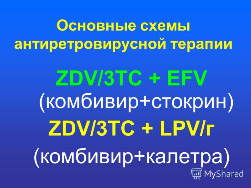 27 Основные схемы антиретровирусной терапии ZDV/3TC + EFV (комбивир+стокрин) ZDV/3TC + LPV/г (комбивир+калетра)