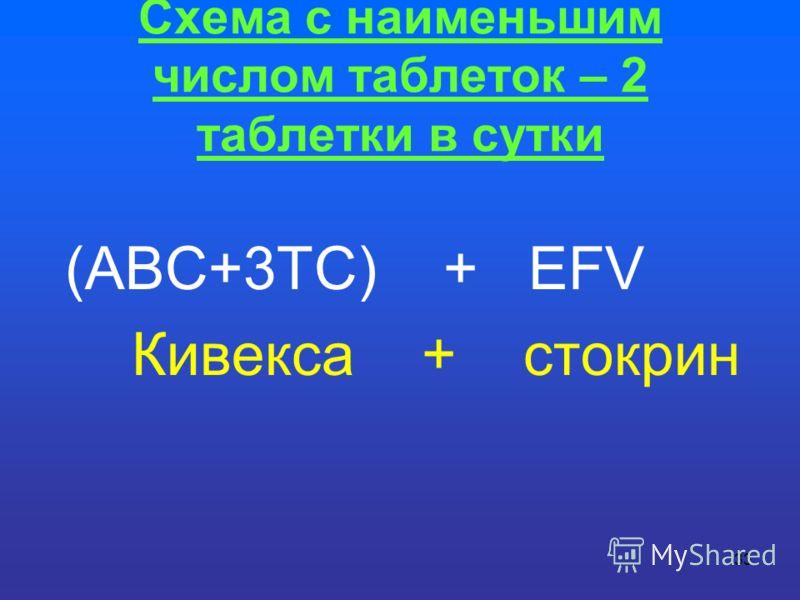 Схема с наименьшим числом таблеток – 2 таблетки в сутки (ABC+3TC) + EFV Кивекса + стокрин 33