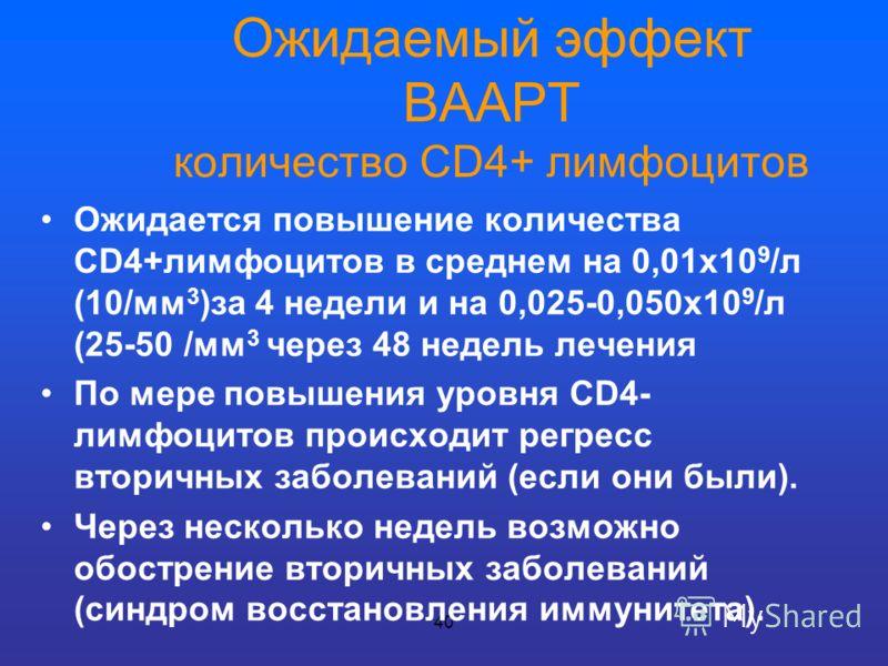 Цены на имплантацию зубов в Москве, прейскурант и