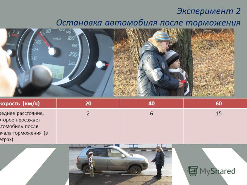 Эксперимент 2 Остановка автомобиля после торможения Скорость (км/ч)204060 Среднее расстояние, которое проезжает автомобиль после начала торможения (в метрах) 2615