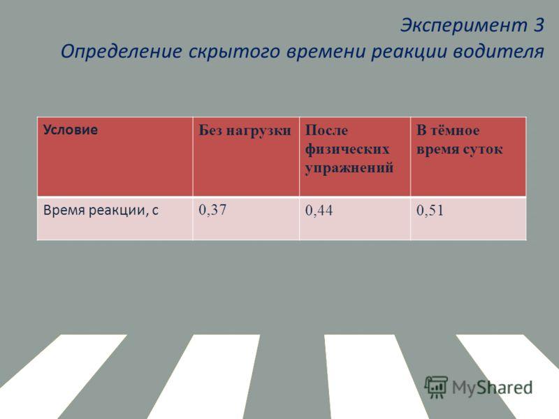 Эксперимент 3 Определение скрытого времени реакции водителя Условие Без нагрузкиПосле физических упражнений В тёмное время суток Время реакции, с 0,370,440,51