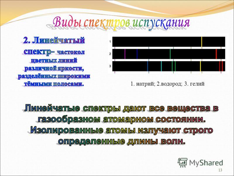 13 1. натрий; 2.водород; 3. гелий