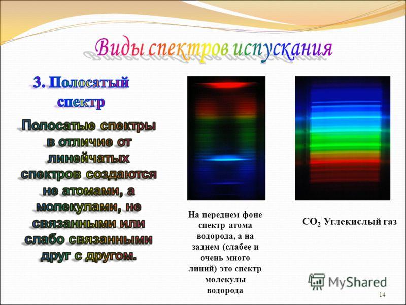 14 CO 2 Углекислый газ На переднем фоне спектр атома водорода, а на заднем (слабее и очень много линий) это спектр молекулы водорода