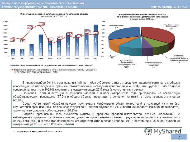 7 Департамент информационно-аналитического обеспечения органов государственной власти Ярославской области январь-декабрь 2011 года В январе-ноябре 2011 г. организациями области (без субъектов малого и среднего предпринимательства, объема инвестиций,