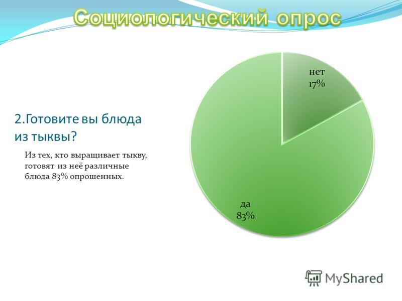 2.Готовите вы блюда из тыквы? Из тех, кто выращивает тыкву, готовят из неё различные блюда 83% опрошенных.