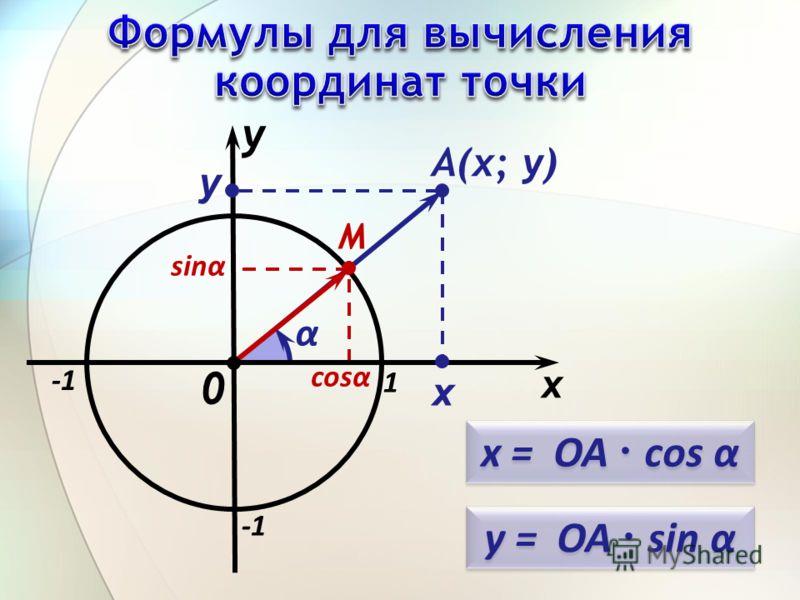x 1 А(х; у) 0 α y cosα sinα x = ОА cos α y = ОА sin α х y M