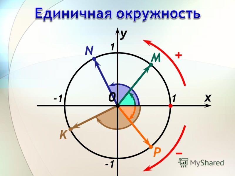 x y 1 1 + M N P K 0