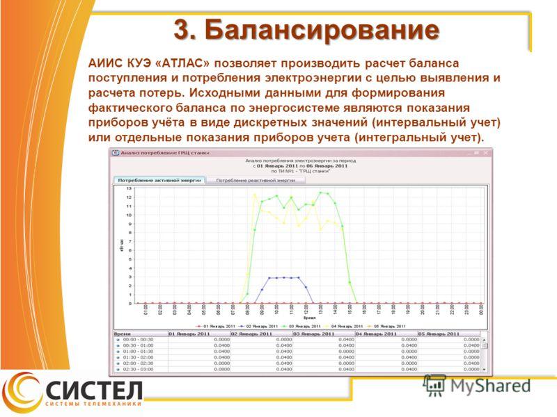 3. Балансирование АИИС КУЭ «АТЛАС» позволяет производить расчет баланса поступления и потребления электроэнергии с целью выявления и расчета потерь. Исходными данными для формирования фактического баланса по энергосистеме являются показания приборов