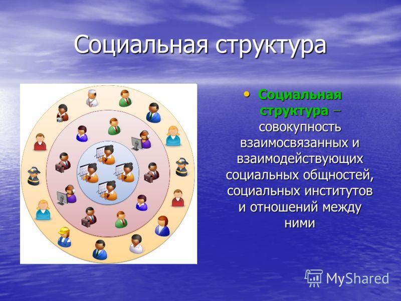 Социальная структура Социальная структура – совокупность взаимосвязанных и взаимодействующих социальных общностей, социальных институтов и отношений между ними Социальная структура – совокупность взаимосвязанных и взаимодействующих социальных общност