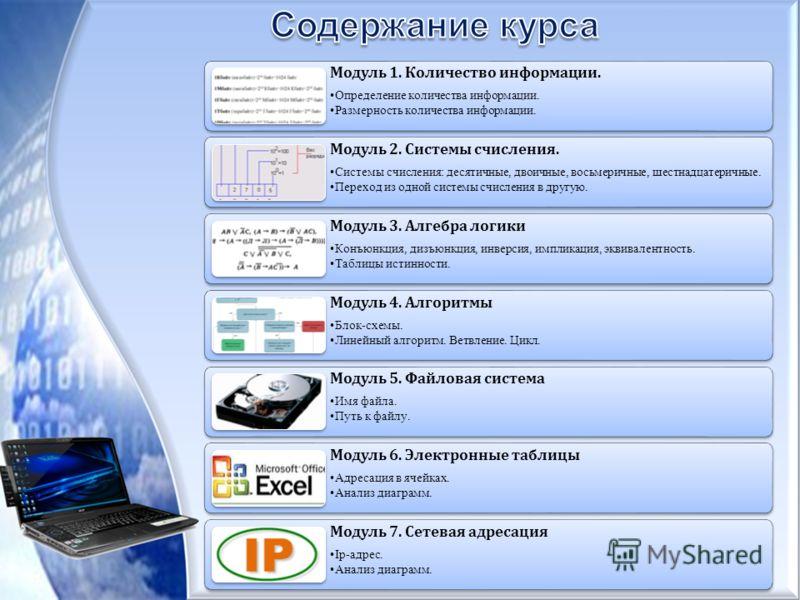 Модуль 1. Количество информации. Определение количества информации. Размерность количества информации. Модуль 2. Системы счисления. Системы счисления: десятичные, двоичные, восьмеричные, шестнадцатеричные. Переход из одной системы счисления в другую.