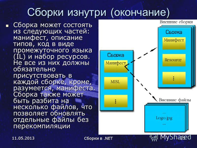 11.05.2013 Сборки в.NET 25 Сборки изнутри (окончание) Сборка может состоять из следующих частей: манифест, описание типов, код в виде промежуточного языка (IL) и набор ресурсов. Не все из них должны обязательно присутствовать в каждой сборке, кроме,