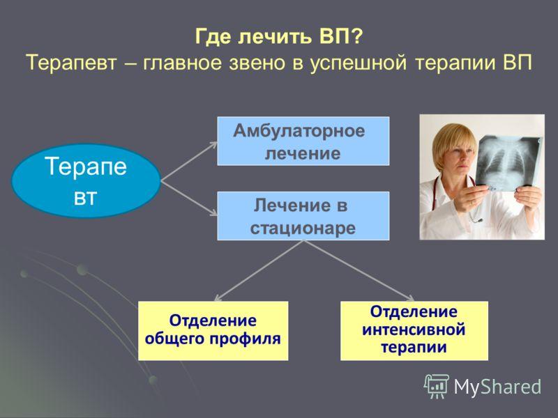 Где лечить ВП? Терапевт – главное звено в успешной терапии ВП Амбулаторное лечение Лечение в стационаре Отделение общего профиля Отделение интенсивной терапии Терапе вт