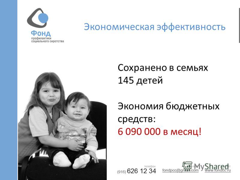 Экономическая эффективность Сохранено в семьях 145 детей Экономия бюджетных средств: 6 090 000 в месяц!