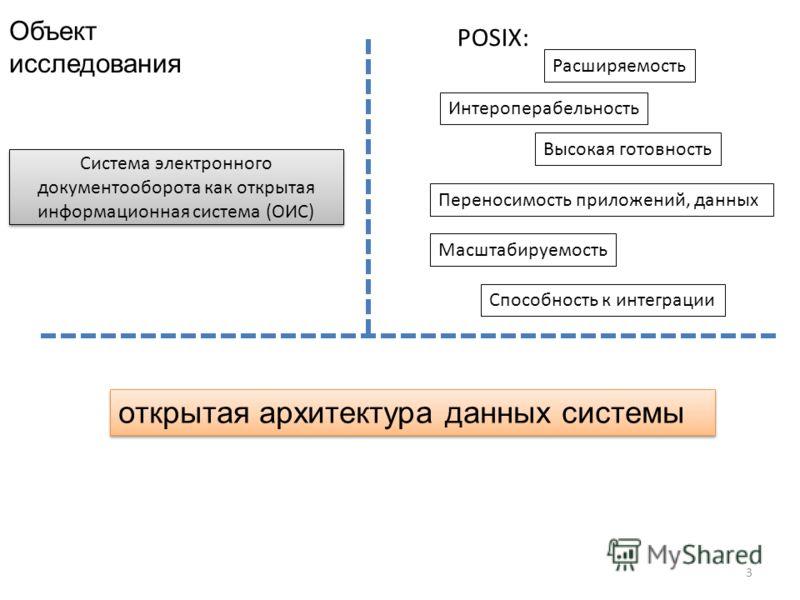 Объект исследования Система электронного документооборота как открытая информационная система (ОИС) открытая архитектура данных системы 3 Интероперабельность Расширяемость Масштабируемость Переносимость приложений, данных Способность к интеграции Выс