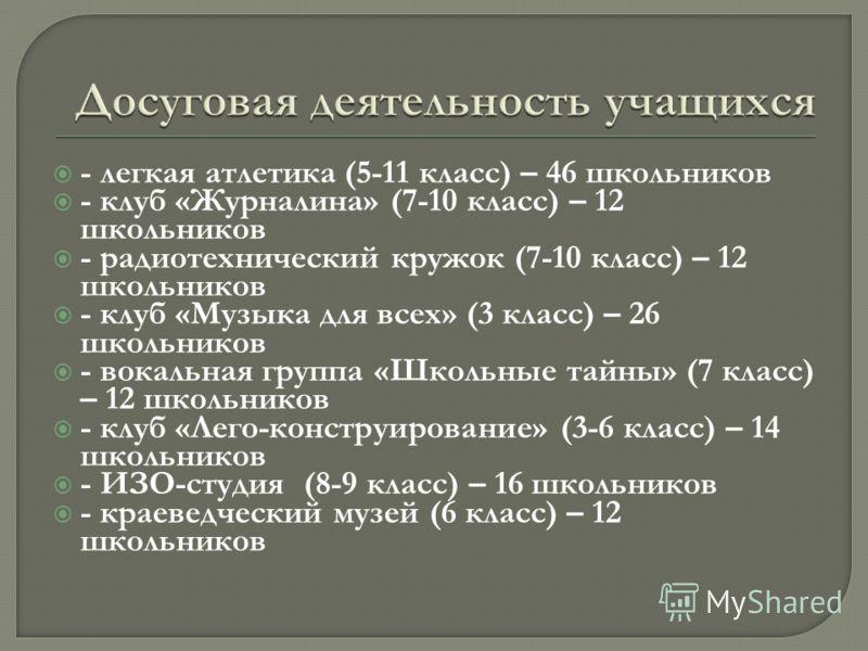 - легкая атлетика (5-11 класс) – 46 школьников - клуб «Журналина» (7-10 класс) – 12 школьников - радиотехнический кружок (7-10 класс) – 12 школьников - клуб «Музыка для всех» (3 класс) – 26 школьников - вокальная группа «Школьные тайны» (7 класс) – 1