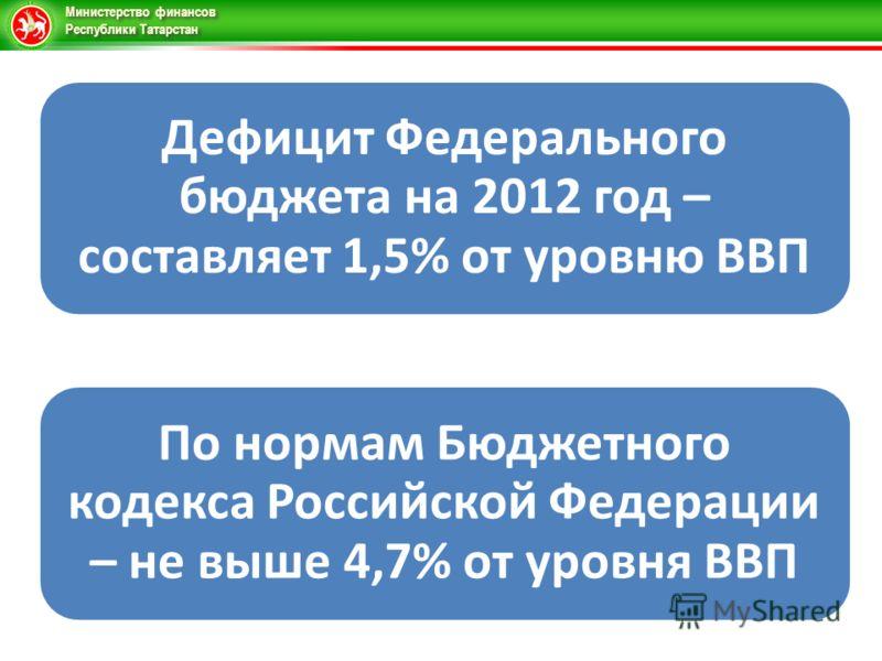 Министерство финансов Республики Татарстан Дефицит Федерального бюджета на 2012 год – составляет 1,5% от уровню ВВП По нормам Бюджетного кодекса Российской Федерации – не выше 4,7% от уровня ВВП