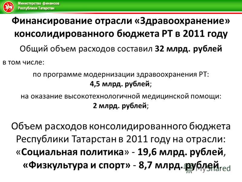 Министерство финансов Республики Татарстан Финансирование отрасли «Здравоохранение» консолидированного бюджета РТ в 2011 году Общий объем расходов составил 32 млрд. рублей в том числе: по программе модернизации здравоохранения РТ: 4,5 млрд. рублей; н