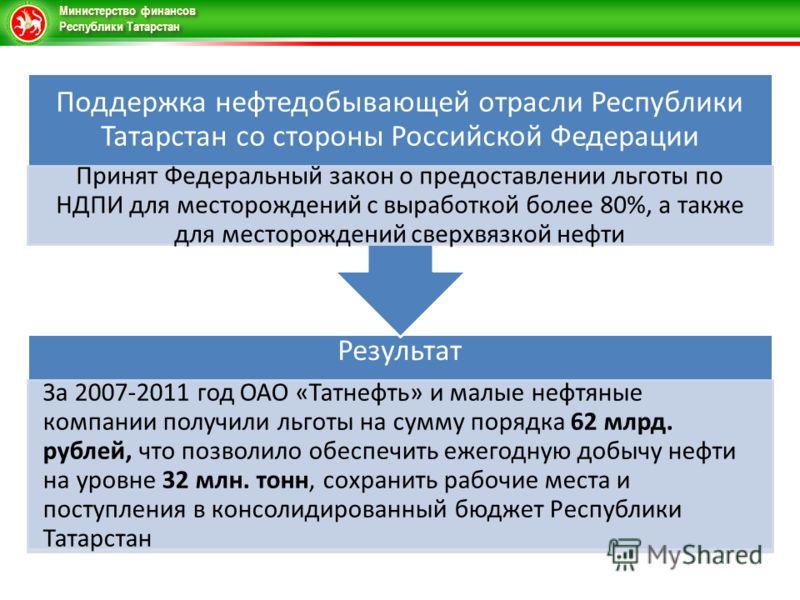 Министерство финансов Республики Татарстан Результат За 2007-2011 год ОАО «Татнефть» и малые нефтяные компании получили льготы на сумму порядка 62 млрд. рублей, что позволило обеспечить ежегодную добычу нефти на уровне 32 млн. тонн, сохранить рабочие