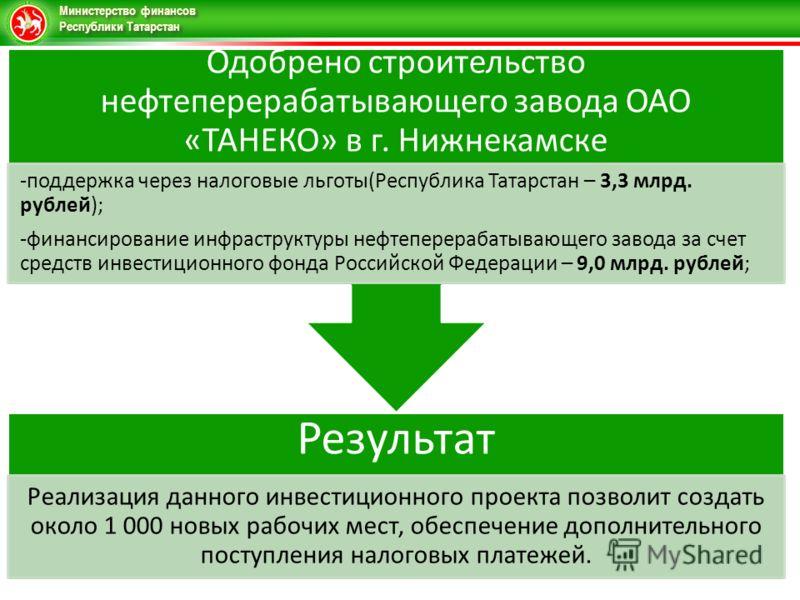 Министерство финансов Республики Татарстан Результат Реализация данного инвестиционного проекта позволит создать около 1 000 новых рабочих мест, обеспечение дополнительного поступления налоговых платежей. Одобрено строительство нефтеперерабатывающего