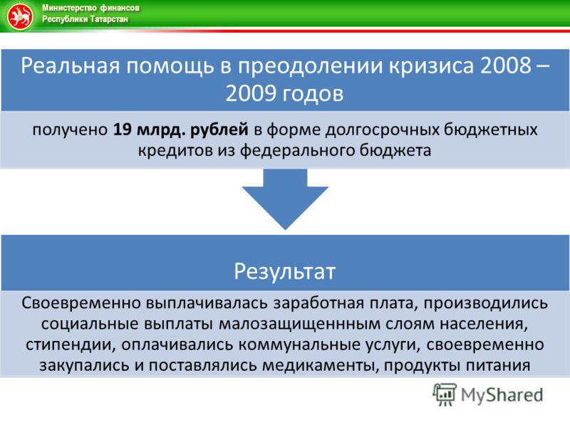 Министерство финансов Республики Татарстан Результат Своевременно выплачивалась заработная плата, производились социальные выплаты малозащищеннным слоям населения, стипендии, оплачивались коммунальные услуги, своевременно закупались и поставлялись ме