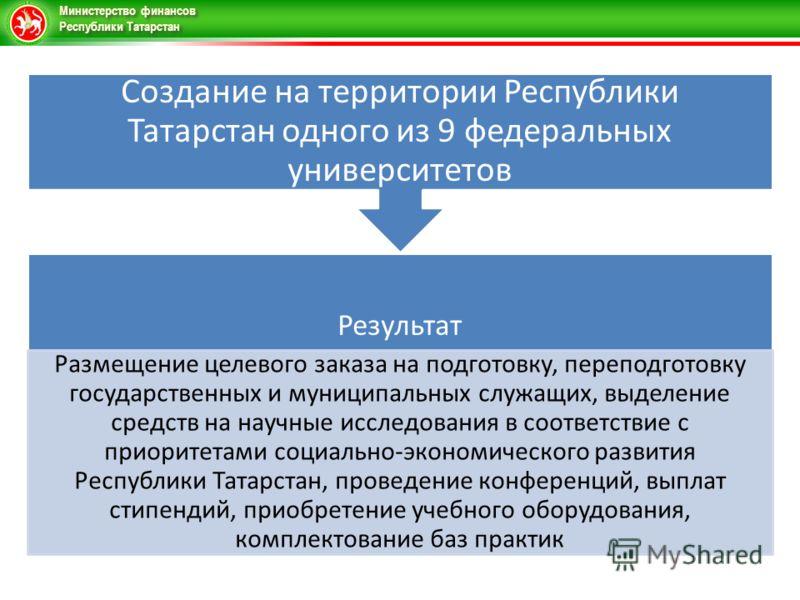 Министерство финансов Республики Татарстан Результат Размещение целевого заказа на подготовку, переподготовку государственных и муниципальных служащих, выделение средств на научные исследования в соответствие с приоритетами социально-экономического р