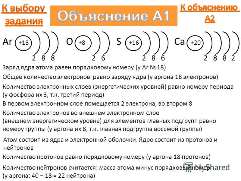 Ar +18 288 Количество электронных слоев (энергетических уровней) равно номеру периода (у фосфора их 3, т.к. третий период) Количество электронов во внешнем электронном слое (внешнем энергетическом уровне) для элементов главных подгрупп равно номеру г