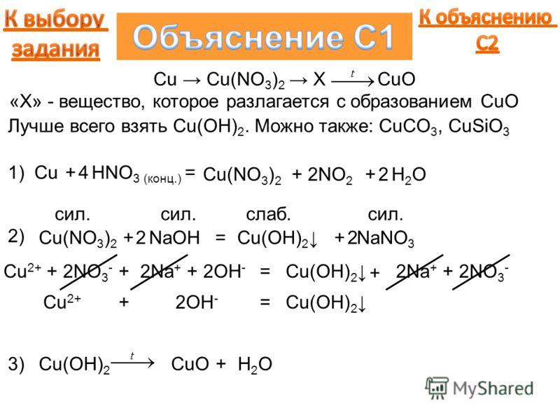Cu Cu(NO 3 ) 2 X CuO «X» - вещество, которое разлагается с образованием CuO Лучше всего взять Cu(OH) 2. Можно также: CuCO 3, CuSiO 3 1)Cu+HNO 3 (конц.) = Cu(NO 3 ) 2 +NO 2 +H2OH2O2 4 2 2)2) Cu(NO 3 ) 2 +=Cu(OH) 2 NaOH+NaNO 3 22 сил. слаб.сил. Cu 2+ +