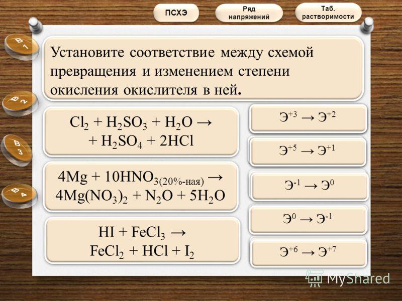 Установите соответствие между схемой превращения и изменением степени окисления окислителя в ней. Установите соответствие между схемой превращения и изменением степени окисления окислителя в ней. 1 1 2 2 3 3 Cl 2 + H 2 SO 3 + H 2 O + H 2 SO 4 + 2HCl