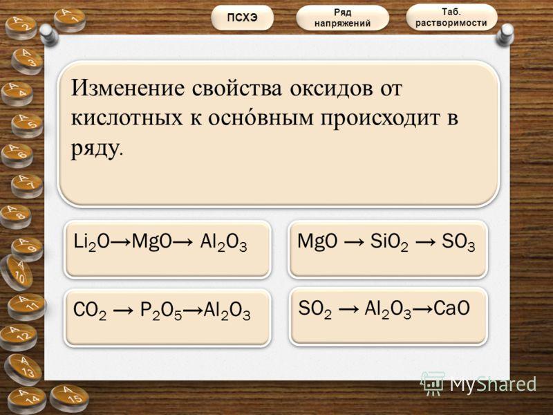 Изменение свойства оксидов от кислотных к оснóвным происходит в ряду. SO 2 Al 2 O 3 CaO MgO SiO 2 SO 3 CO 2 P 2 O 5 Al 2 O 3 Li 2 OMgO Al 2 O 3 ПСХЭ Таб. растворимости Таб. растворимости Ряд напряжений Ряд напряжений