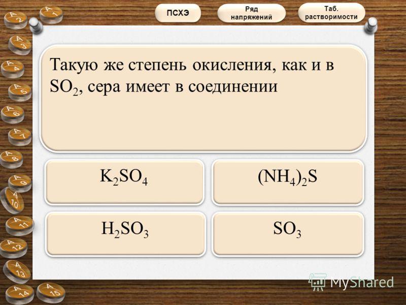Такую же степень окисления, как и в SO 2, сера имеет в соединении SO 3 (NH 4 ) 2 S H 2 SO 3 K 2 SO 4 ПСХЭ Таб. растворимости Таб. растворимости Ряд напряжений Ряд напряжений