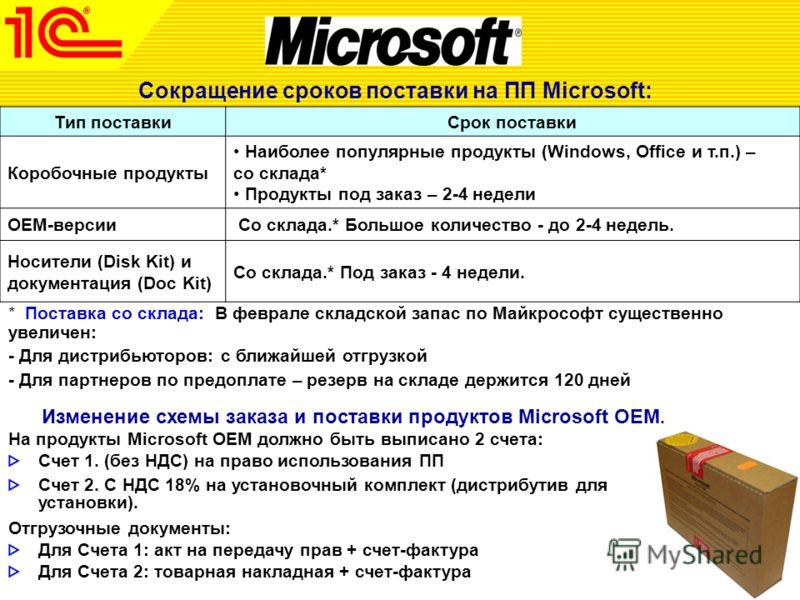 Сокращение сроков поставки на ПП Microsoft: Изменение схемы заказа и поставки продуктов Microsoft OEM. На продукты Microsoft OEM должно быть выписано 2 счета: Счет 1. (без НДС) на право использования ПП Счет 2. С НДС 18% на установочный комплект (дис
