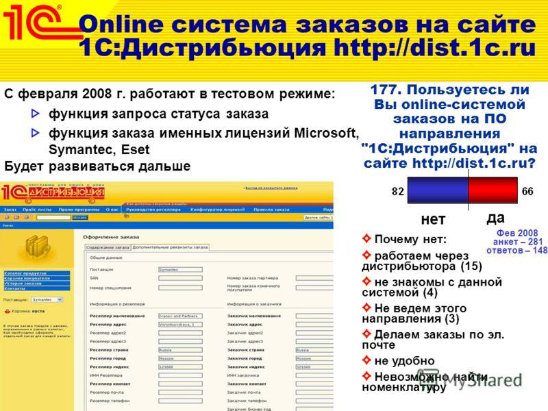 Online система заказов на сайте 1С:Дистрибьюция http://dist.1c.ru С февраля 2008 г. работают в тестовом режиме: функция запроса статуса заказа функция заказа именных лицензий Microsoft, Symantec, Eset Будет развиваться дальше 177. Пользуетесь ли Вы o