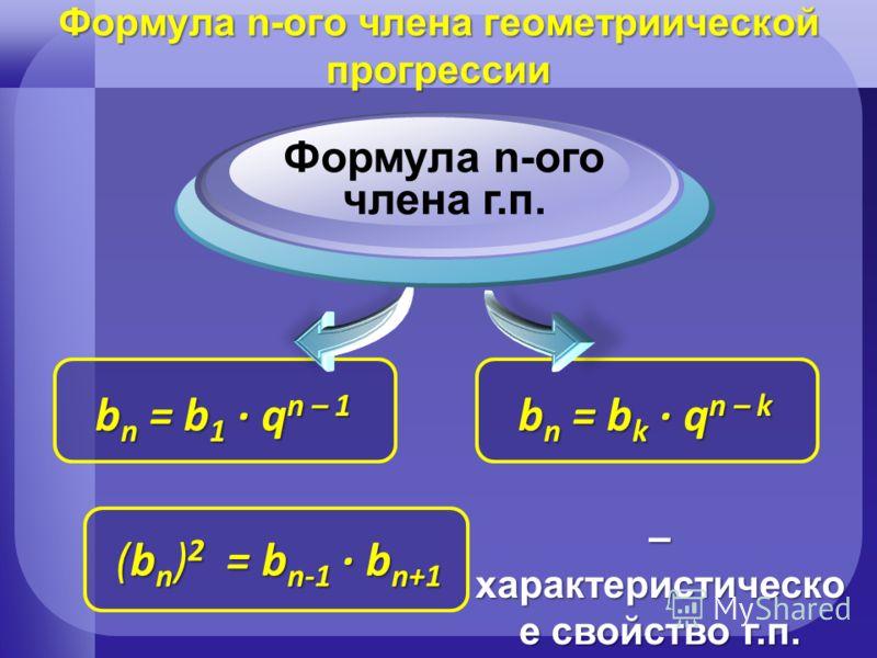 b n = b k q n – k b n = b 1 q n – 1 Формула n-ого члена г.п. Формула n-ого члена геометриической прогрессии (b n ) 2 = b n-1 b n+1 – характеристическо е свойство г.п.