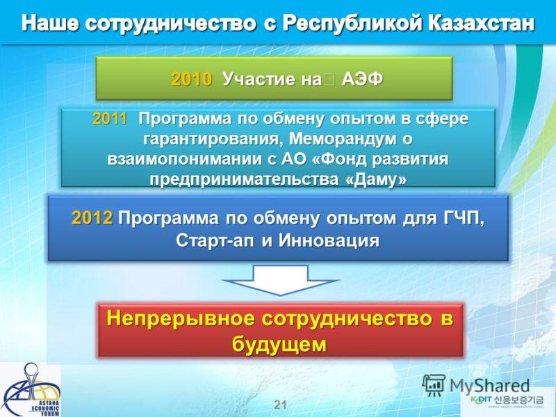 Сотрудничество с Республикой Казахстан Сотрудничество с Республикой Казахстан