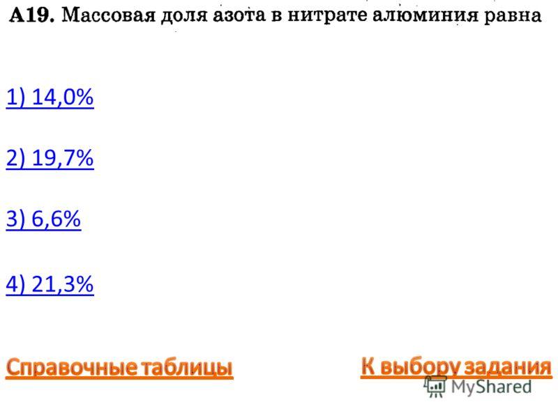 1) 14,0% 2) 19,7% 3) 6,6% 4) 21,3%