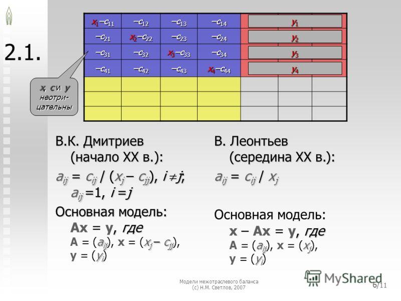 Модели межотраслевого баланса (с) Н.М. Светлов, 2007 6/ 11 2.1. x 1 –c 11 –c 12 –c 13 –c 14 –c 21 x 2 –c 22 –c 23 –c 24 –c 31 –c 32 x 3 –c 33 –c 34 –c 41 –c 42 –c 43 x 4 –c 44 В.К. Дмитриев (начало XX в.): a ij = c ij / (x j – c jj ), i j; a ij =1, i