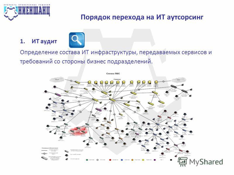 Порядок перехода на ИТ аутсорсинг 1.ИТ аудит Определение состава ИТ инфраструктуры, передаваемых сервисов и требований со стороны бизнес подразделений.